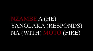 NZambe YA BA GENOUX NA NGA- THE MEANING IN ENGLISH