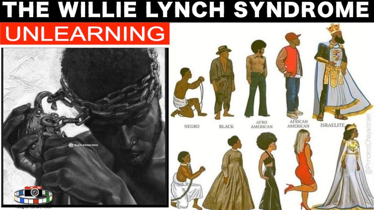 1712 Willie Lynch Syndrome